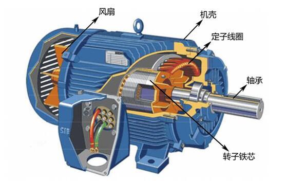 电机三相绕组的直流电阻不平衡度允许误差是多少
